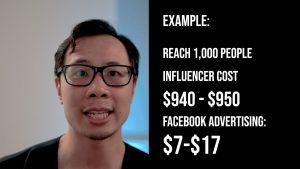 influencer marketing cost versus paid media ads Facebook